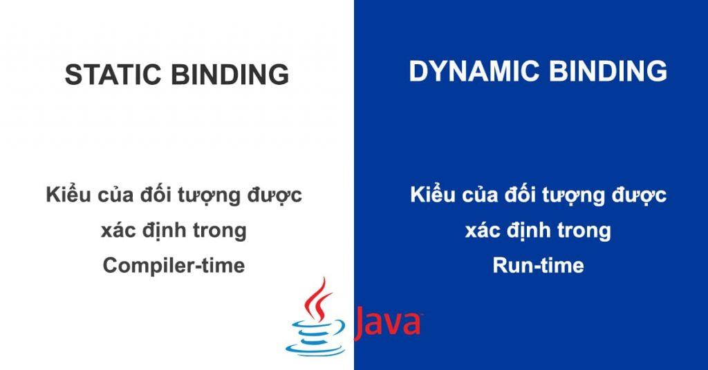 Sự khác nhau giữa Static Binding và Dynamic Binding